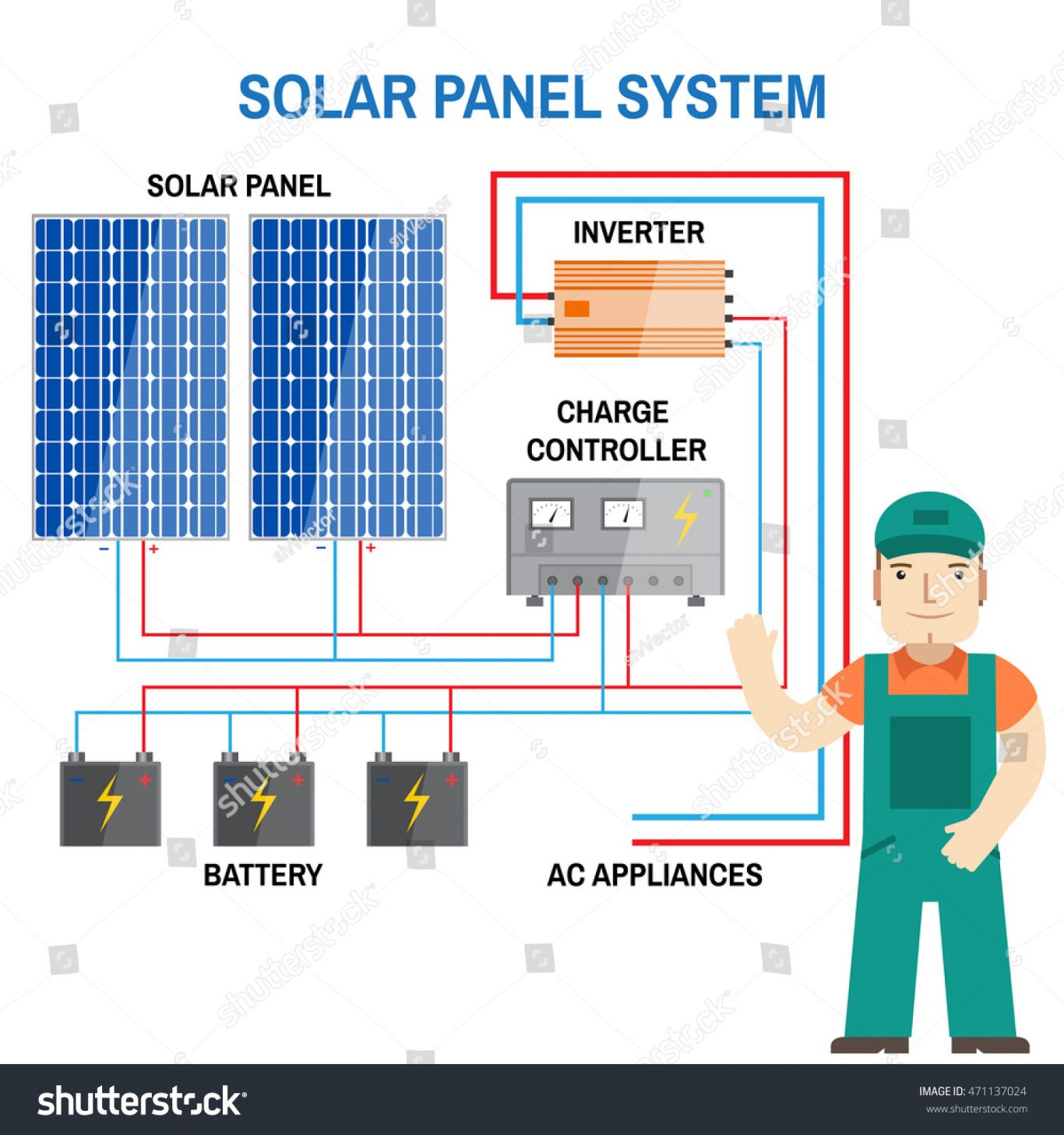 solar panel wiring diagram pdf Collection-Solar Panel Charge Controller Wiring Diagram Beautiful Excellent Simple solar Panel Diagram Contemporary Electrical 12-g
