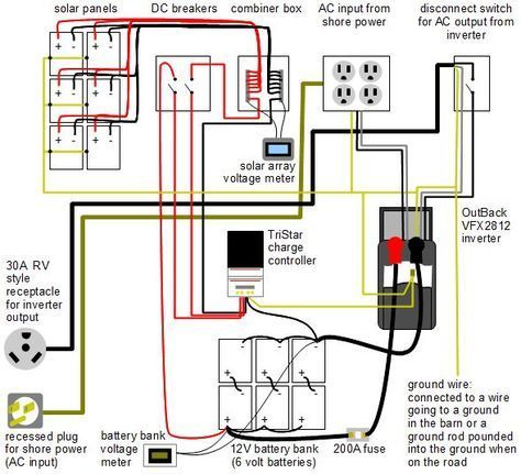 solar panel wiring diagram Download-Wiring diagram for this mobile off grid solar power system including 6 Sun 185W 29V laminate solar panels from Morningstar TriStar 60 10-f