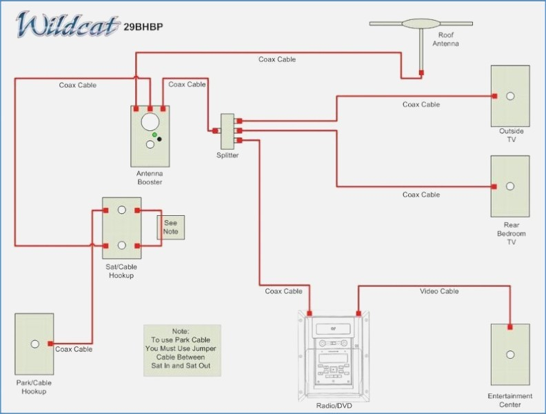 solar system wiring diagram Collection-solar Panel Wiring Diagram How to Related Trems 6-e