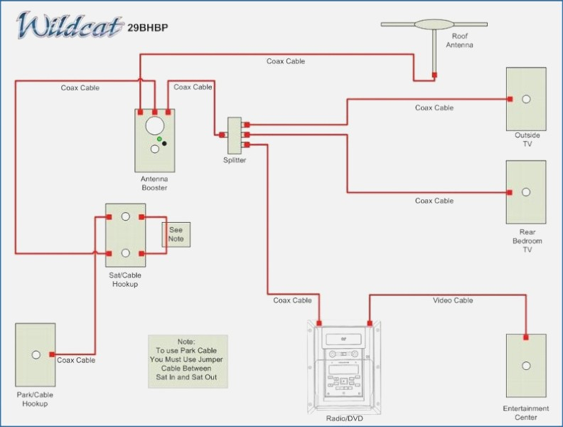 solar wiring diagram Download-Solar Wiring Diagram Unique Wiring Diagram Od Rv Park – Jmcdonaldfo 1-j
