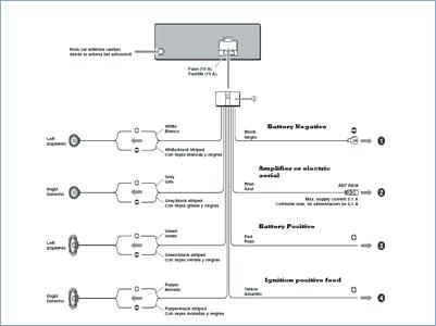 sony marine stereo wiring diagram Download-sony stereo wiring harness diagram car wire diagrams 8-c