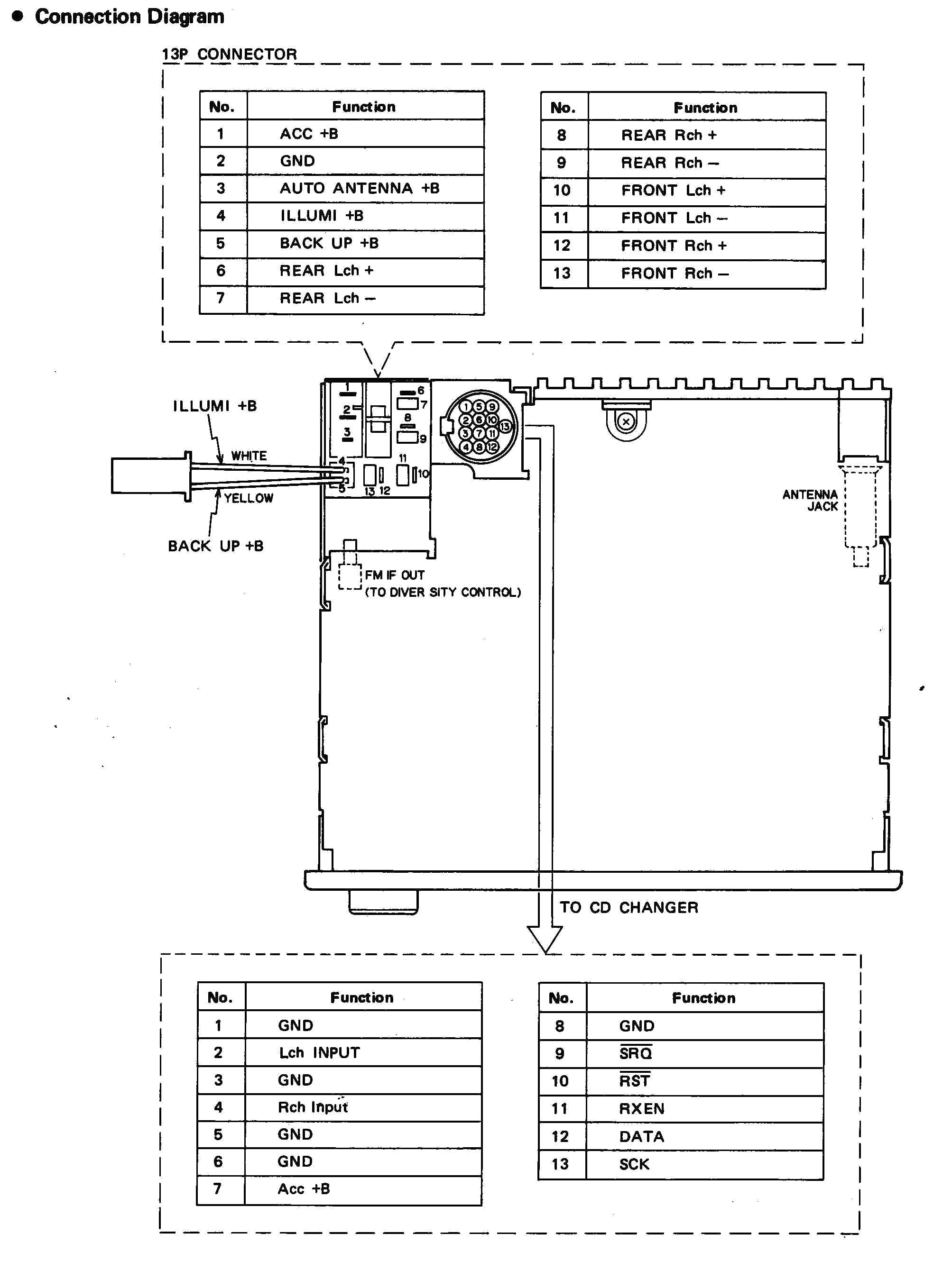 sony xplod car stereo wiring diagram Download-Wiring Diagram For Sony Xplod Car Stereo Save Sony Xplod Car Stereo Wiring Diagram Factory Car Stereo Wiring 5-d