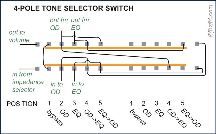 speaker selector switch wiring diagram Download-41 Elegant How to Wire A Circuit Breaker Diagram 14-b