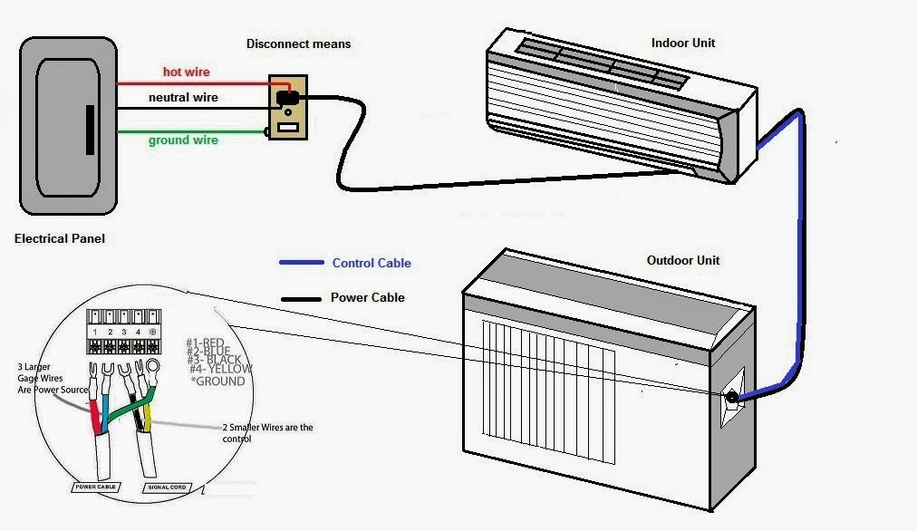 split air conditioner wiring diagram Collection-Split system air conditioner wiring diagram fig 9 cooling units single phase indoor feed outdoor publish 3-a
