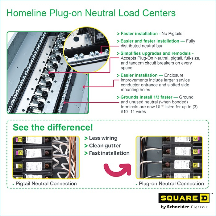 square d 100 amp panel wiring diagram Download-Square D Homeline 100 Amp 12 Space 24 Circuit Indoor Main Breaker 9-i
