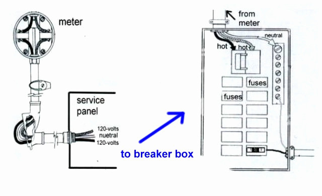 square d breaker box wiring diagram collection
