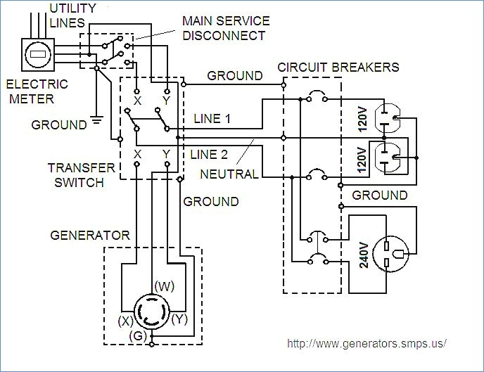standby generator transfer switch wiring diagram Download-Plus Generator Automatic Transfer Switch Wiring Diagram 5-a