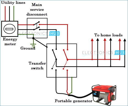 standby generator transfer switch wiring diagram Collection-wire for house wiring 28 images 4 best images of residential · Figure Signal Generator Anurm Block Diagram 11-g