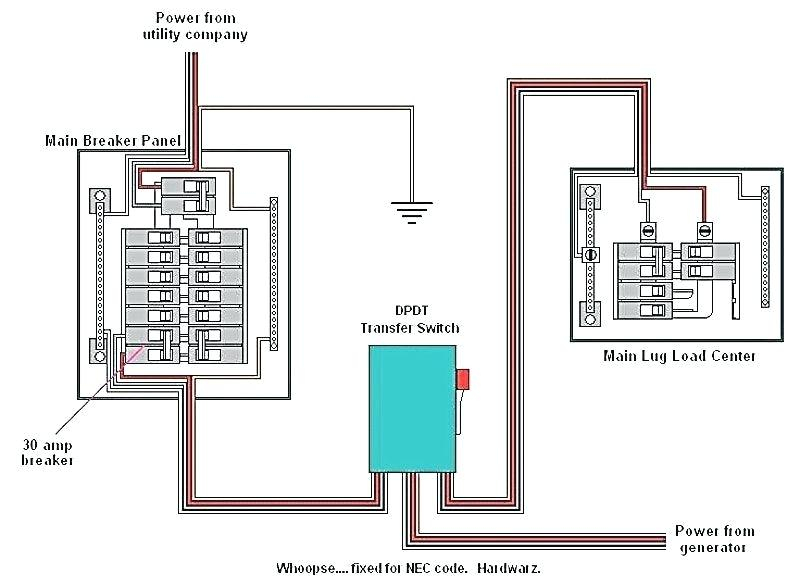 standby generator wiring diagram Collection-Generator Transfer Switch Wiring Diagram Elegant Standby Luxury Panel 50 Amp Rv Breaker Furnitureland South Review Wi 18-s