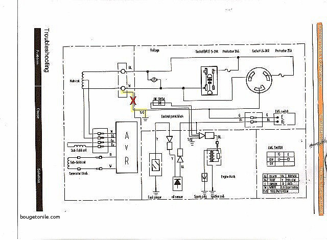 standby generator wiring diagram Collection-How to Install Portable Generator to House Wiring Lovely Stunning Portable Generator Wiring Diagram S Everything 5-l