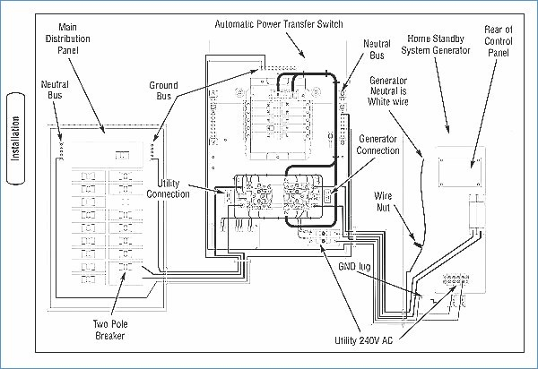 standby generator wiring diagram Collection-Stunning Portable Generator Wiring Diagram s Everything You 18-p