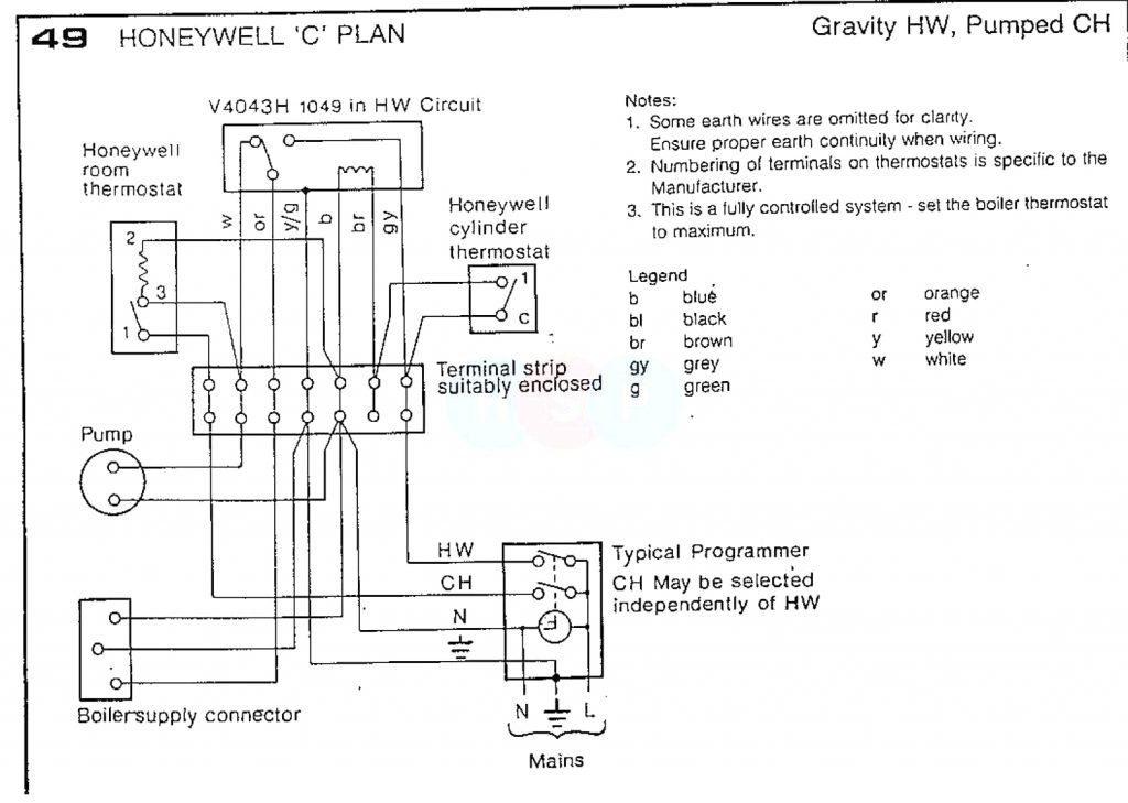 Steam boiler wiring diagram download collection