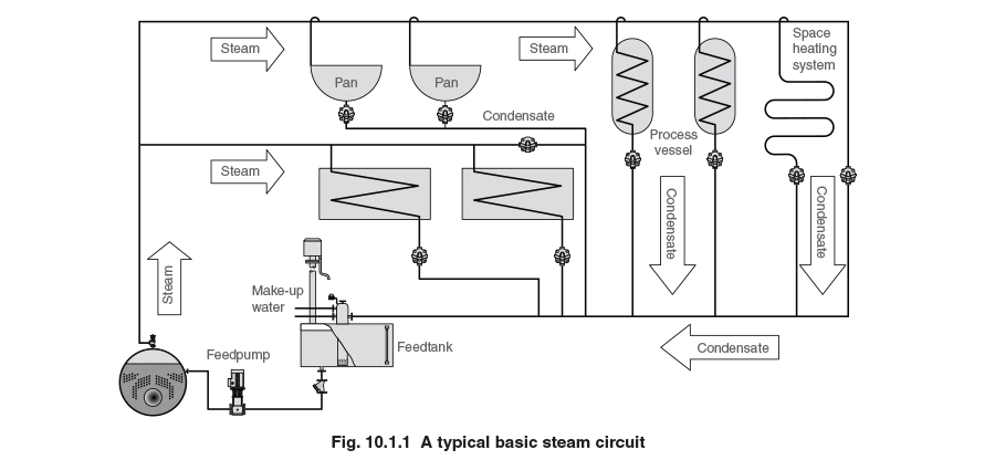 steam boiler wiring diagram download