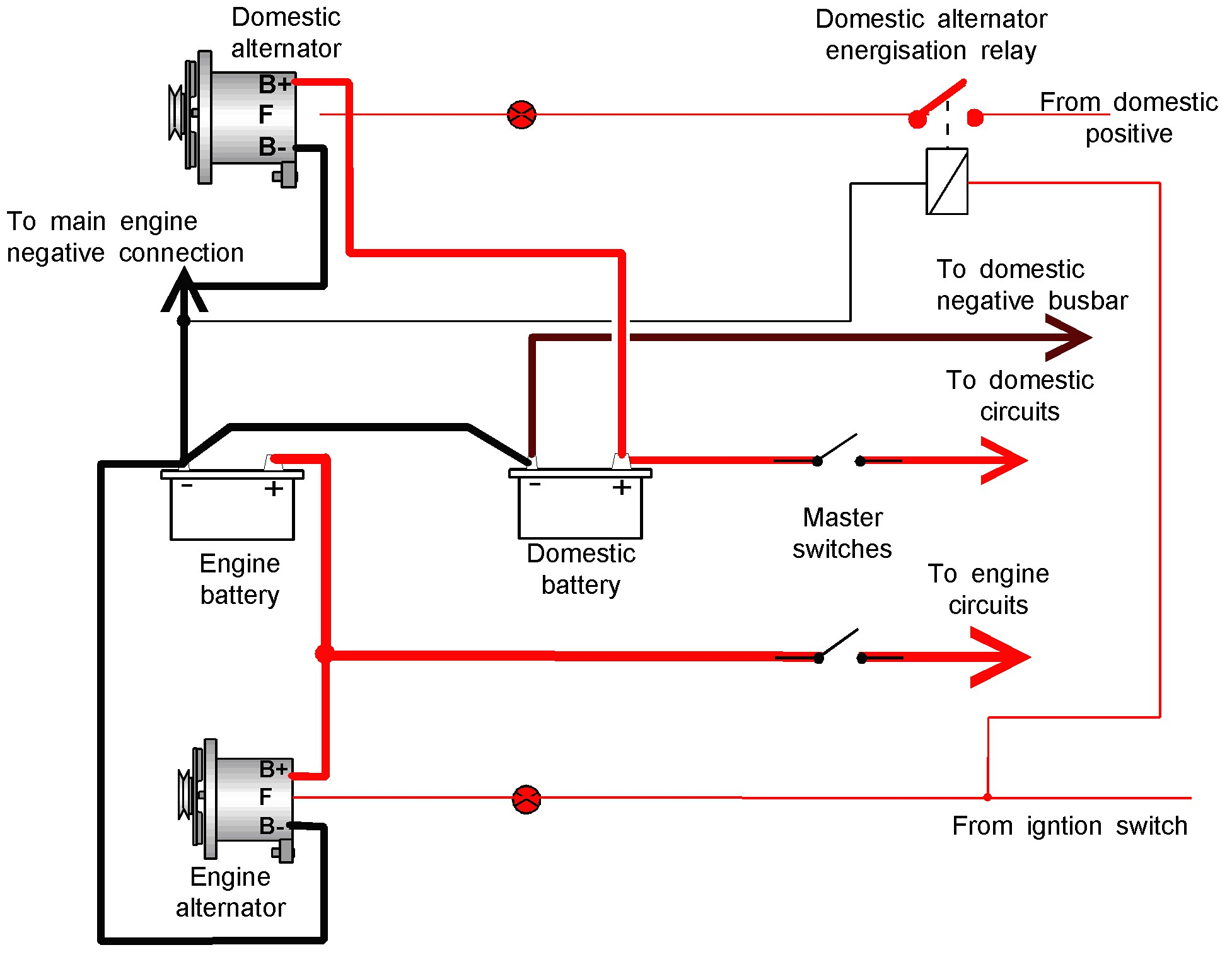 Stinger Battery Isolator Wiring Diagram Download