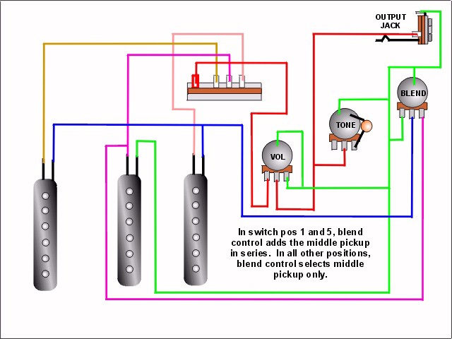 "strat wiring diagram 5 way switch Collection-diagram which provides with extra humbucking SG LesPaul style tones as the pickups are ""blended"" in series when the lower tone pot is turned all the way 7-o"