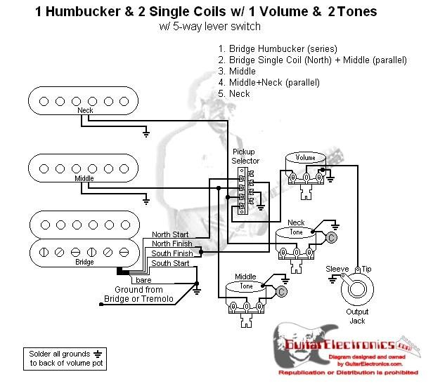 strat wiring diagram 5 way switch Collection-jeff baxter strat wiring diagram Google Search 15-n