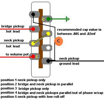 strat wiring diagram 5 way switch Download-wiring tele 5wayLawrence 15-e