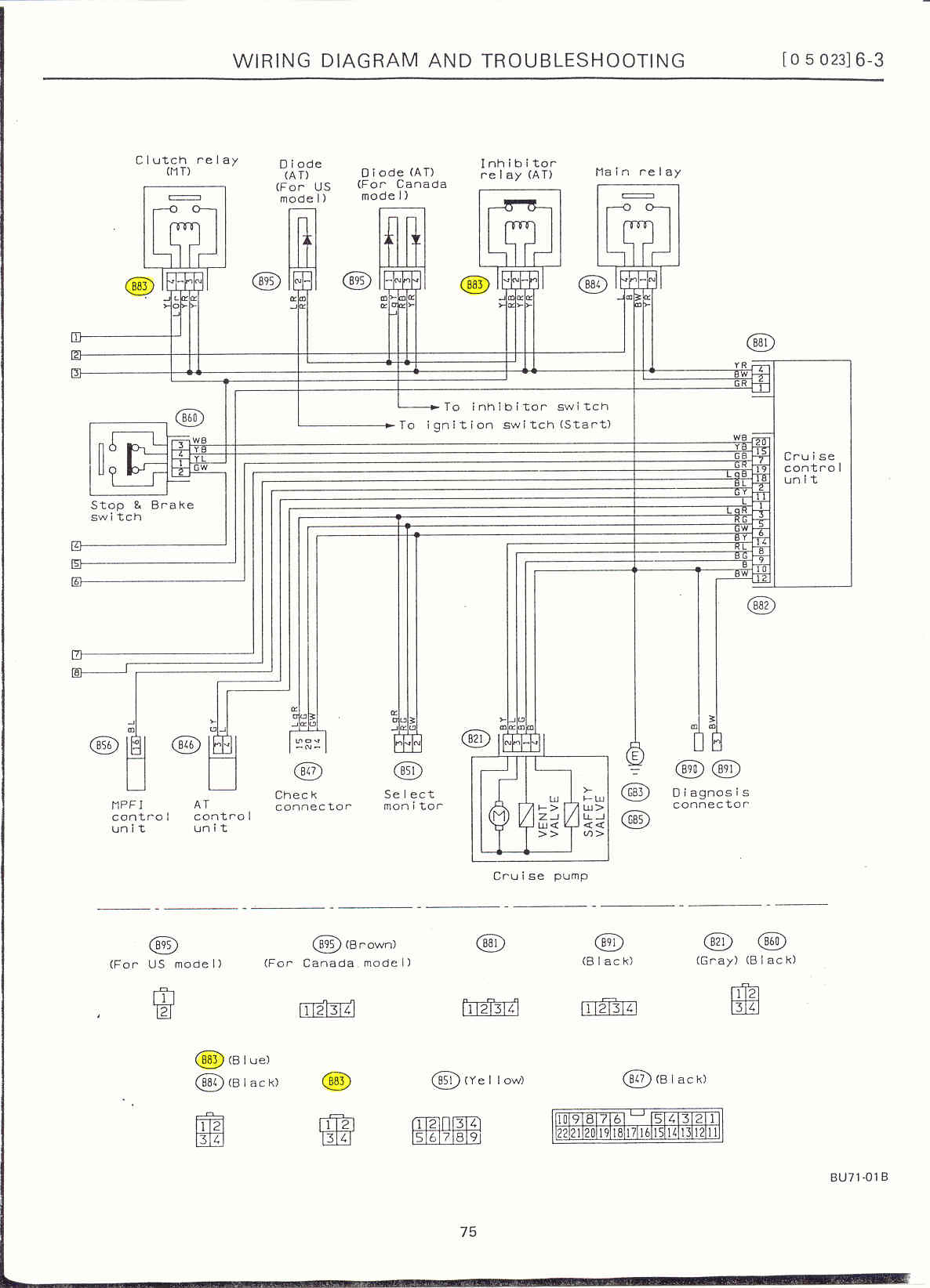 subaru legacy wiring diagram Collection-1997 Subaru Legacy Wiring Diagram Best Legacycentral Bbs • View topic Power Mode Override Switch 16-c