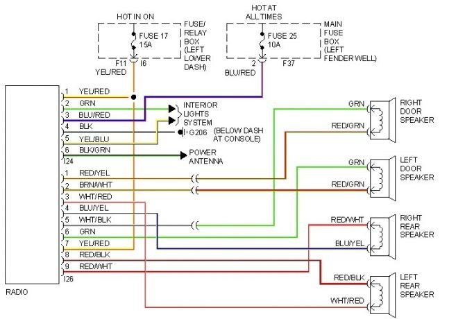 subaru wiring diagram color codes Download-Subaru Wiring Diagram Color Codes Awesome 1998 Subaru 2 5 Wiring Diagram Dolgular 10-g