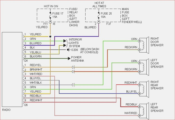 subaru wiring diagram color codes Collection-subaru wiring diagram color codes Best of Lovely Subaru Forester Wiring Diagram Electrical Circuit 17-f