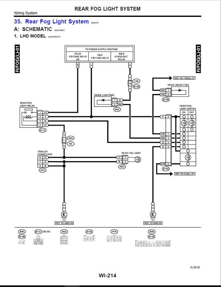 subaru wiring diagram Collection-Subaru Wiring Diagrams Beautiful northursalia Wiring Diagrams and Ecu Pinouts – Readingrat 9-k