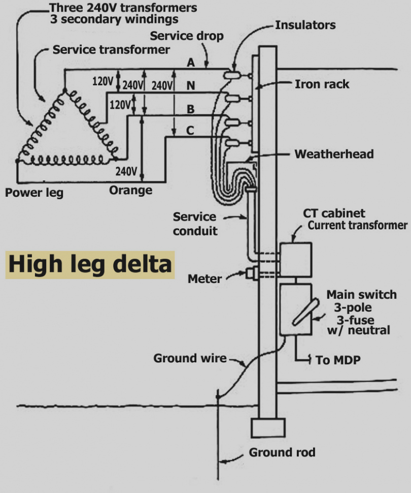 surge protector wiring diagram Download-Collection Sdsa1175 Wiring Diagram How To Wire Whole House Surge Protector 10-s