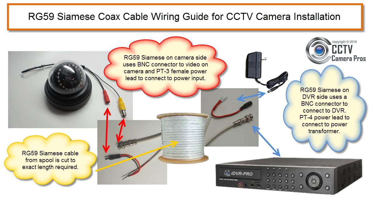 swann wireless camera wiring diagram Download-RG59 Siamese Coax Cable Wiring Guide for CCTV Camera Installation 5-h