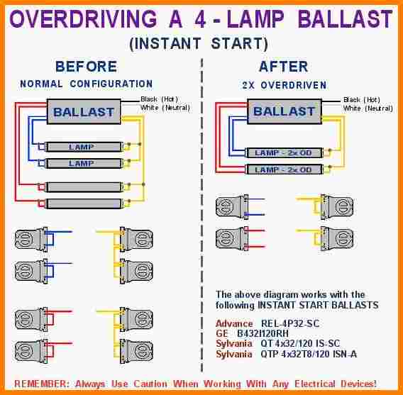 t12 ballast wiring diagram Collection-Electronic Ballast Wiring Diagram Unique Magnificent 4 Lamp T12 Ballast Wiring Diagram Electrical 8-d
