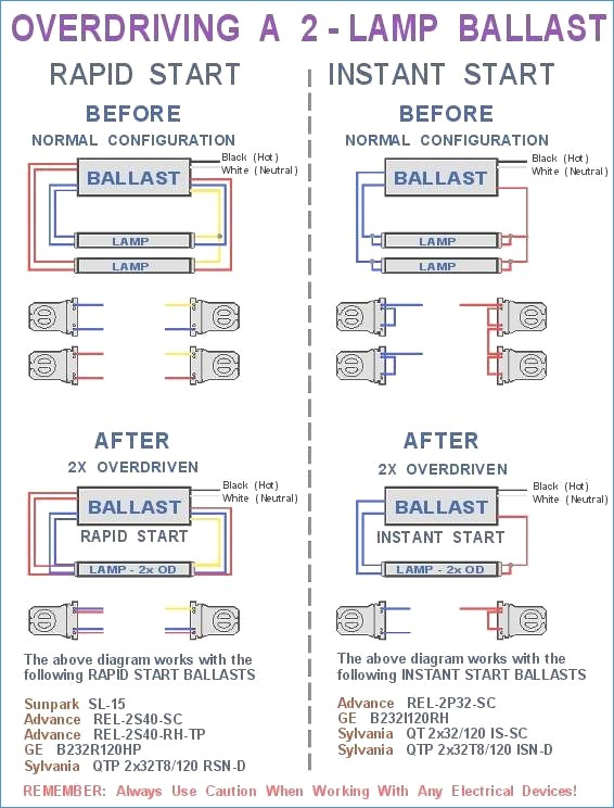 t12 ballast wiring diagram Download-T12 Ballast Wiring Diagram & Lighting Can I Upgrade Existing T12 19-s