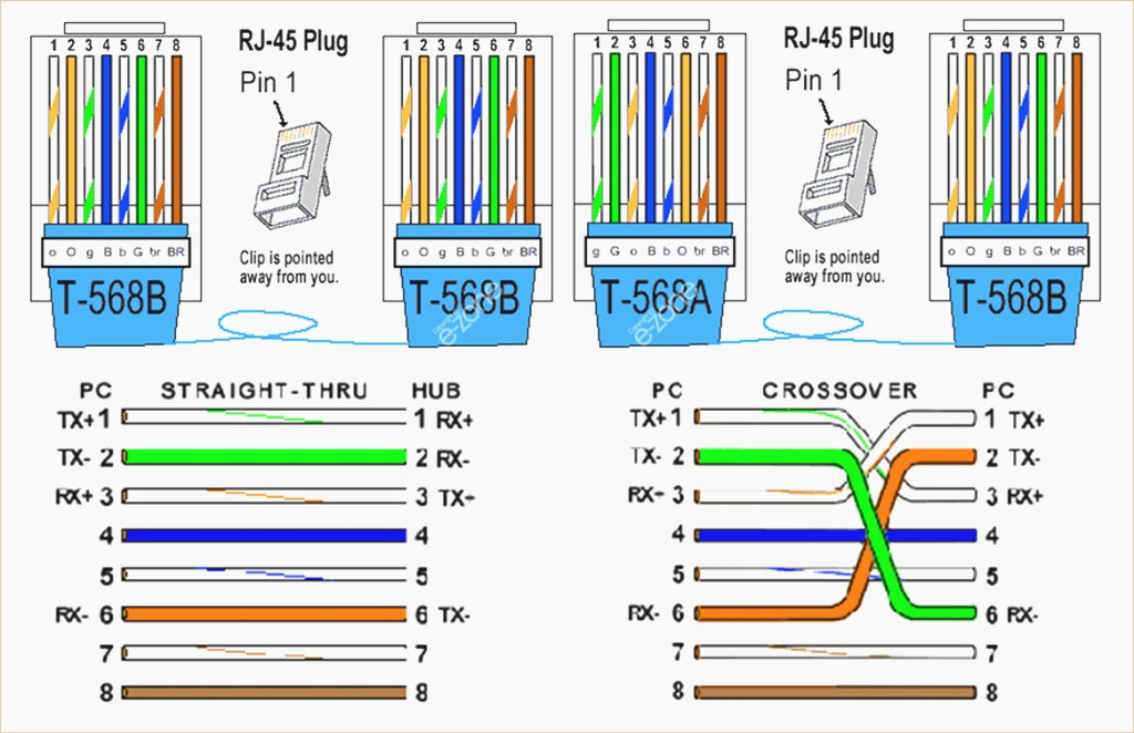 t568b wiring diagram patch panel Download-T568b Wiring Diagram Patch Panel Collectionpatch Lovely Download T568b Wiring Diagram At Justdesktopwallpapers 19-m