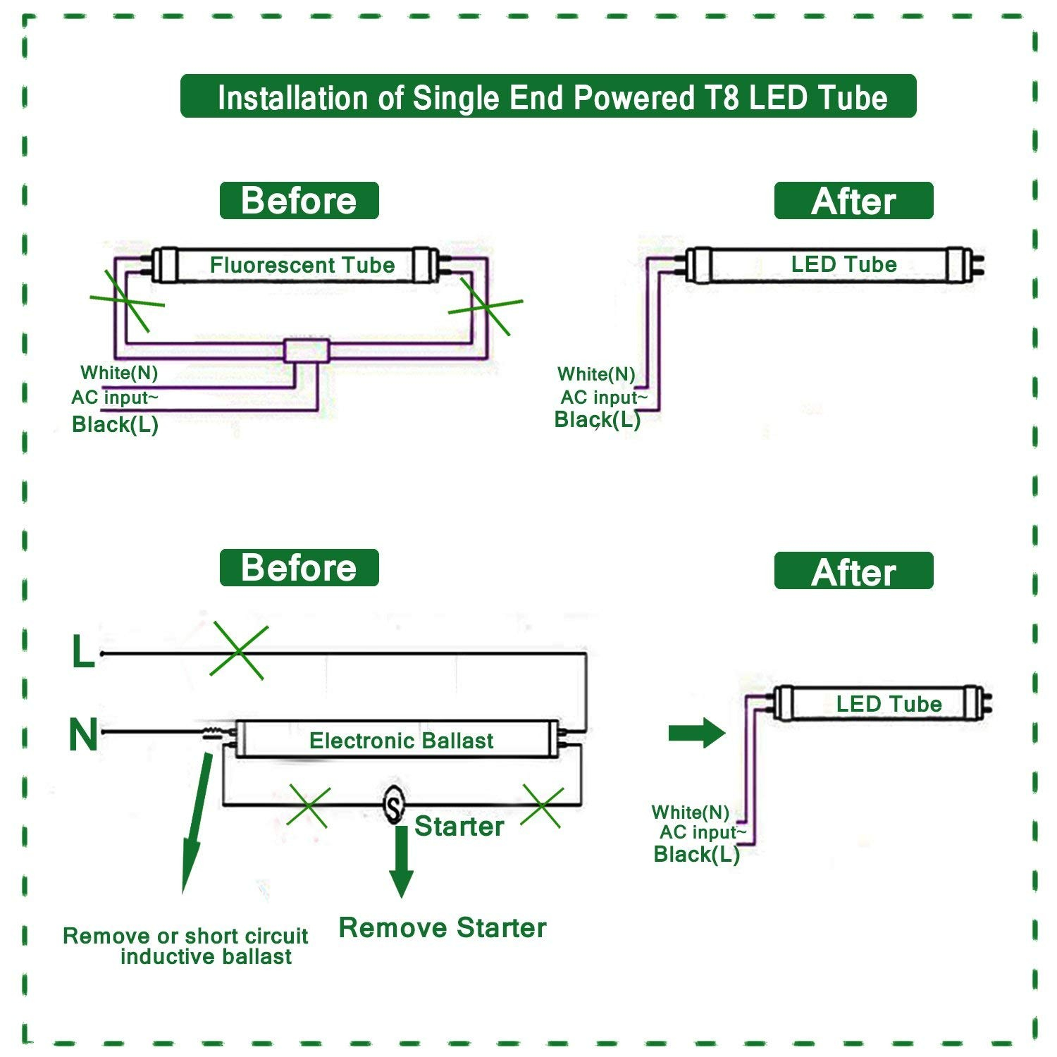 t8 led wiring diagram Download-Wiring Diagram Led Tube Philips Refrence T8 Led Tube Wiring Diagram Wiring Diagram 5-m