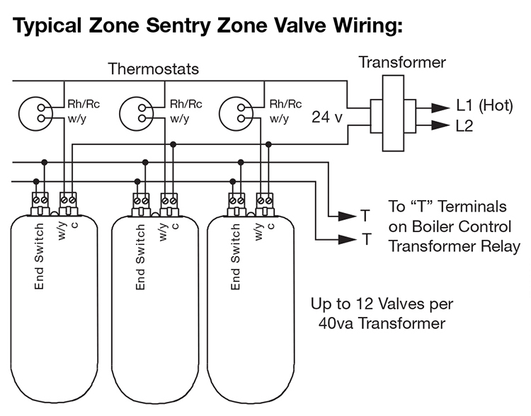 taco 3 wire zone valve wiring diagram Collection-Hydronic Heating Taco Zone Sentry Zone Valves Wiring Example 4-g