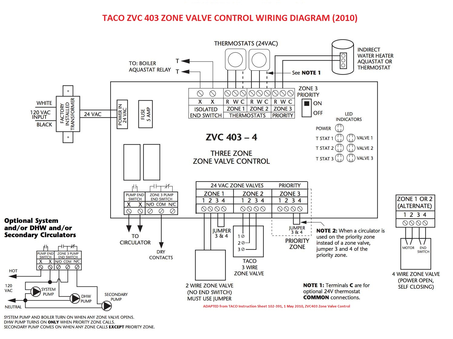 taco 3 wire zone valve wiring diagram Collection-Taci ZVC493 wiring diagram click to enlarge at InspectApedia Individual Hydronic Heating Zone Valve 20-d