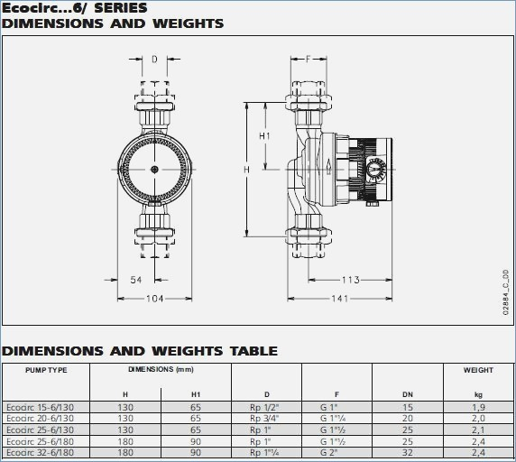 taco cartridge circulator wiring diagram Download-Taco 007 F5 Wiring Diagram Inspirational Taco Cartridge Circulator Pump Wiring Diagram – Realestateradio 4-d
