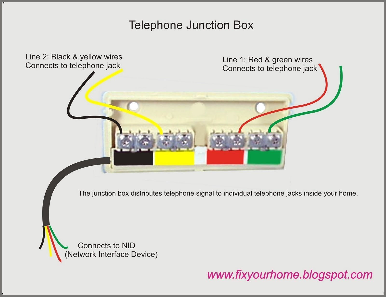 telephone network interface wiring diagram Download-Rj12 Telephone Wiring Diagram Australia New Phone Jack Wiring Diagram to Her with 4 Wire Phone 13-i