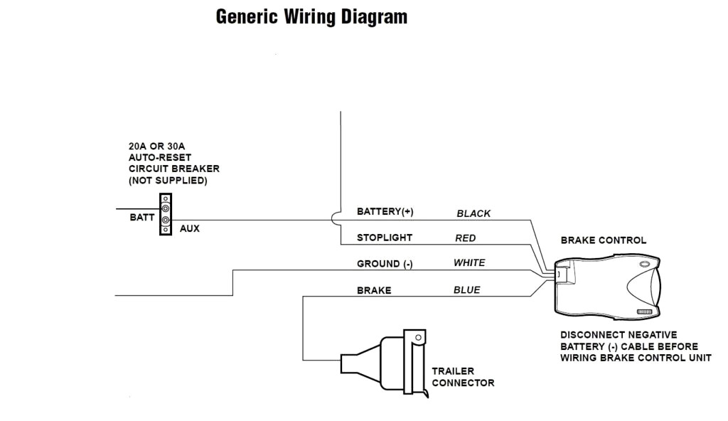 telephone wall plate wiring diagram Download-48 Awesome How to Install Telephone Wire Connectors 6-t