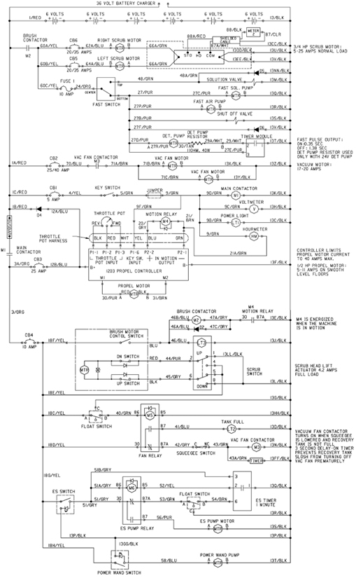 tennant 5680 wiring diagram Collection-Tennant 5680 Wiring Diagram Fresh Untitled Document 1-p