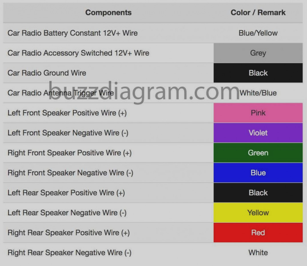 toyota sequoia stereo wiring diagram Download-Unique 2002 Toyota Sequoia Wiring Diagram Wire Car Stereo And Diagrams 6-d