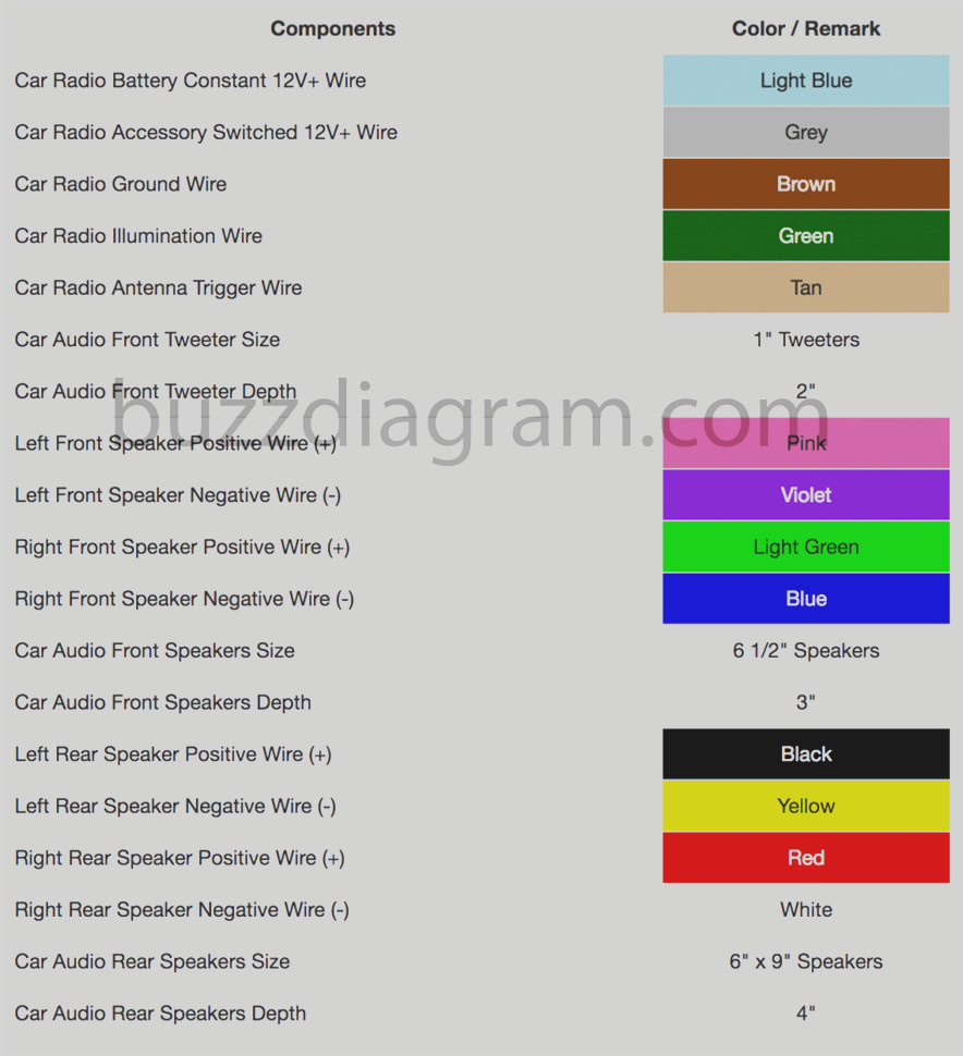 toyota tacoma stereo wiring diagram Collection-Best 2006 Toyota Corolla Stereo Wiring Diagram Simple Radio 1-i