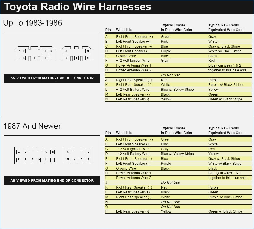 toyota tundra stereo wiring diagram Download-2000 ford Mustang Stereo Wiring Diagram Awesome 2000 toyota Tundra Radio Wiring Diagram – Brainglue 12-m