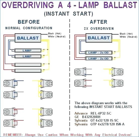 trailer light tester wiring diagram Download-Dump Trailer Wiring Diagram 10-c