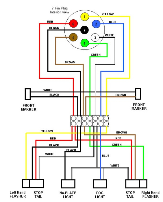 trailer light tester wiring diagram Download-Installing 7 Wire Trailer Plug New Stunning Trailer Pole Lights Everything You Need to Know 18-a