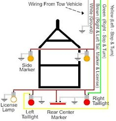 trailer light tester wiring diagram Collection-Trailer Wiring Diagram on Trailer Wiring Electrical Connections Are Used Car Boat And 7-e