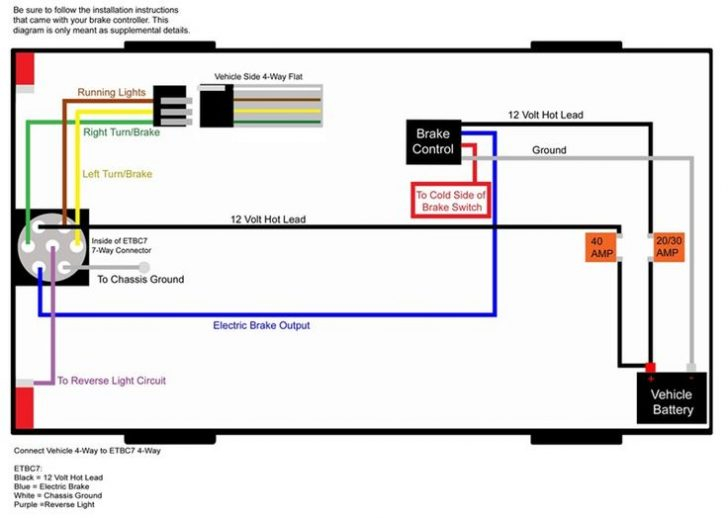 trailer wiring diagram with electric brakes Download-Trailer Wiring Diagram 4 Way Flat 20-f