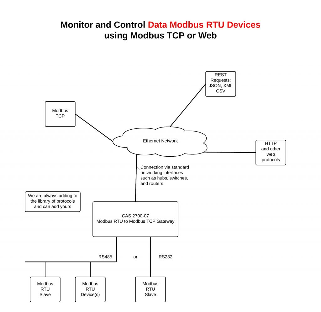 transformer wiring diagram Collection-Ac Transformer Wiring Diagram New 3 Phase Transformer Wiring Diagram Fitfathers Me Also For Rccarsusa Valid Ac Transformer Wiring Diagram 18-o