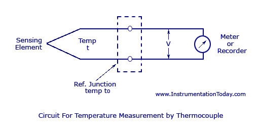 type j thermocouple wiring diagram Download-Circuit for Temperature Measurement by Thermocouple 14-j