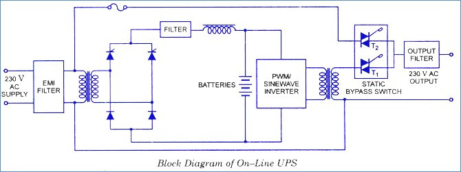 ups bypass switch wiring diagram Download-Ups Schematic Circuit Diagram Beautiful Wiring Diagram Ups 20-c