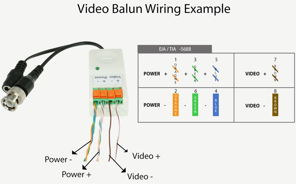 usb to rj45 cable wiring diagram Collection-Usb to Cat5 Wiring Diagram Best Charming Ethernet Connection Diagram Gallery Electrical Circuit 16-n