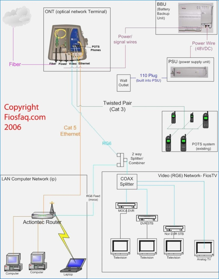 verizon fios wiring diagram Download-Verizon Fios Phone Connection Diagram Beautiful Frontier Fios Wiring Diagram – Bestharleylinksfo 5-i