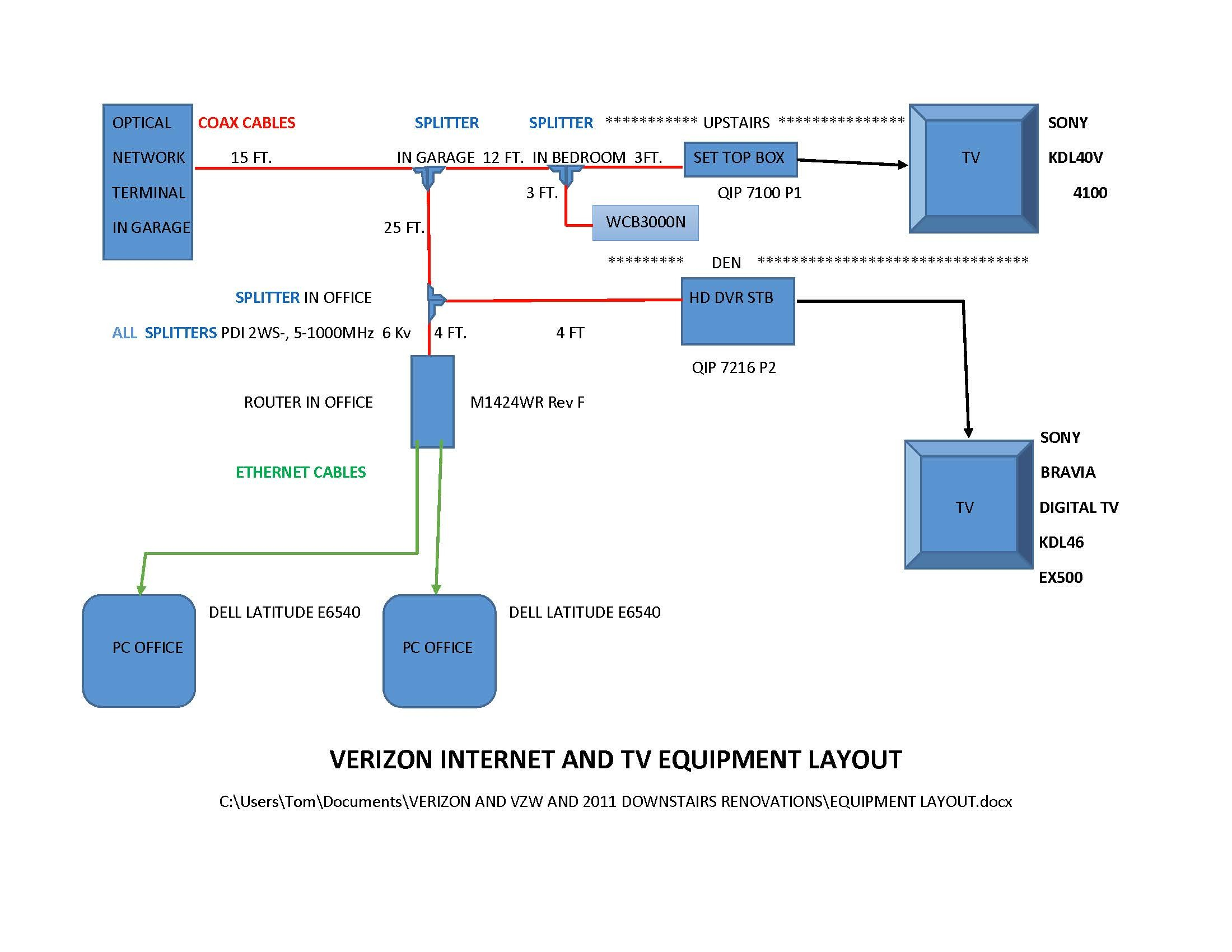 verizon fios wiring diagram Collection-Verizon Fios Wiring Diagram Beautiful Verizon Fios Wiring Diagram & Verizon Fios t Question 14-a